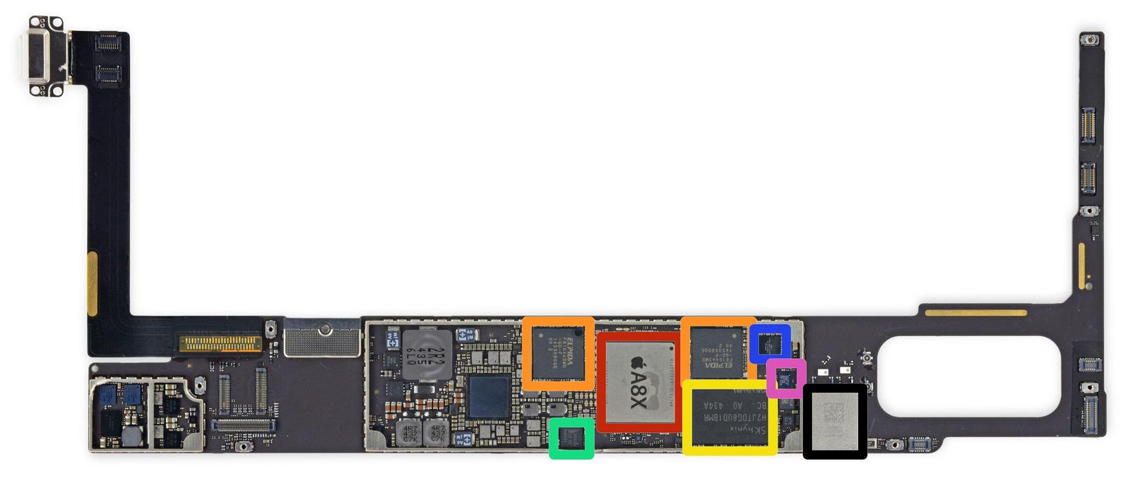 Однако, когда iFixit разобрали новый iPad Air 2, они обнаружили в нем такой  же чип NFC, как и в iPhone 6/iPhone 6 Plus, то есть технически устройство  ...