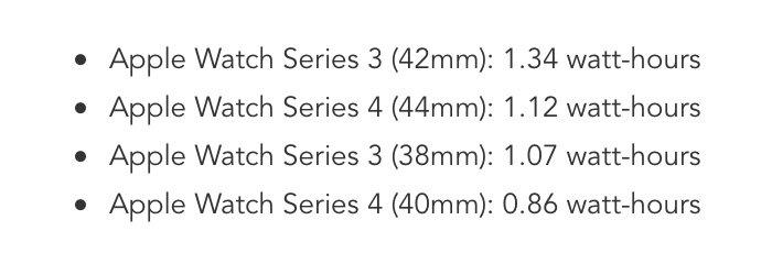 Первые впечатления от Apple Watch Series 4