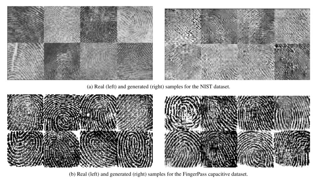 Сгенеренные отпечатки пальцев