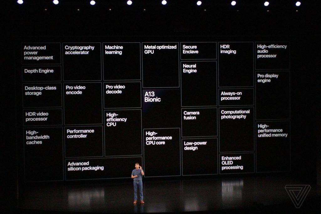 Сентябрьский анонс Apple — Про ты или не про?