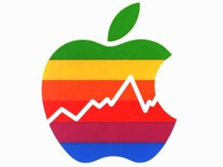 Квартальные результаты Apple, четвертый квартал 2019 года